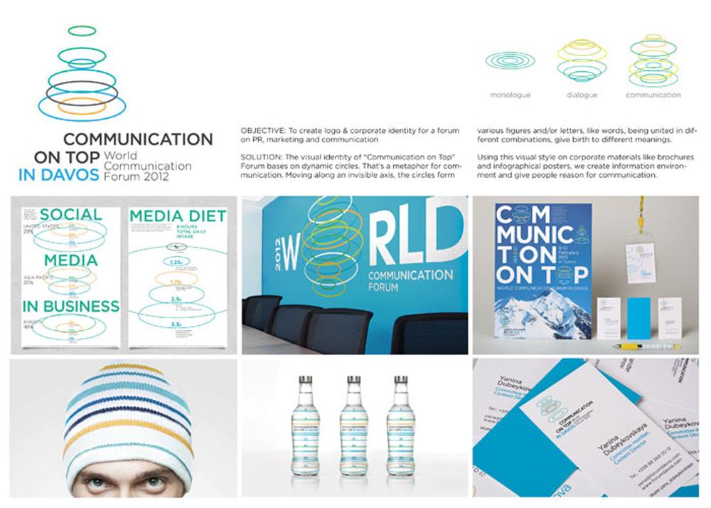 "Фирменный стиль ""Communication on Top"", агентство: Depot WPF Brand & Identity"